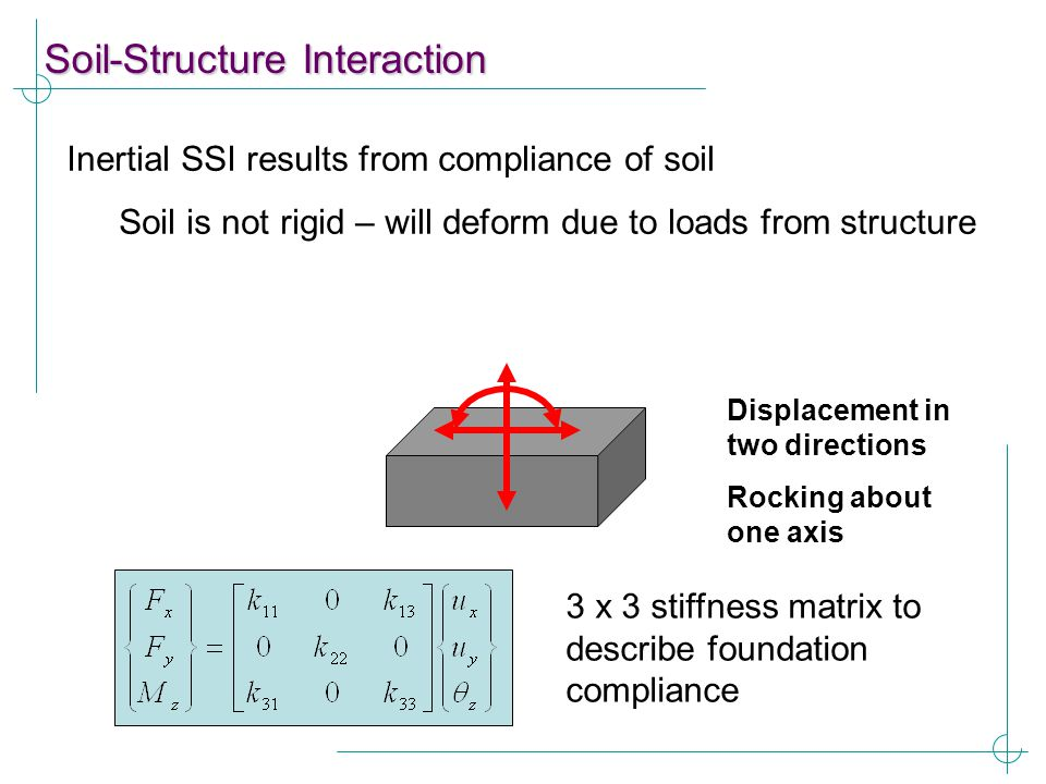 Soil-Structure Interaction Inertial SSI results from compliance of soil Soil is not rigid – will deform due to loads from structure Displacement in tw