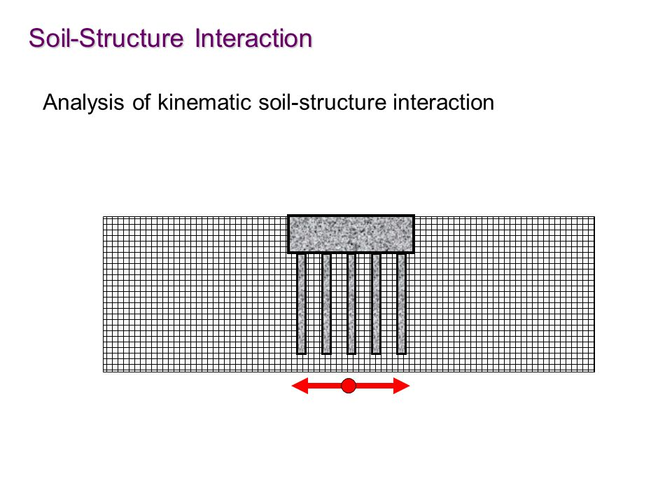 Soil-Structure Interaction Analysis of kinematic soil-structure interaction