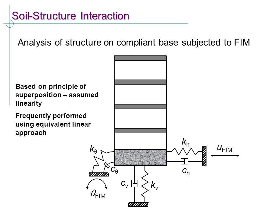 Soil-Structure Interaction Analysis of structure on compliant base subjected to FIM kvkv cvcv khkh kk chch cc u FIM  FIM Based on principle of su