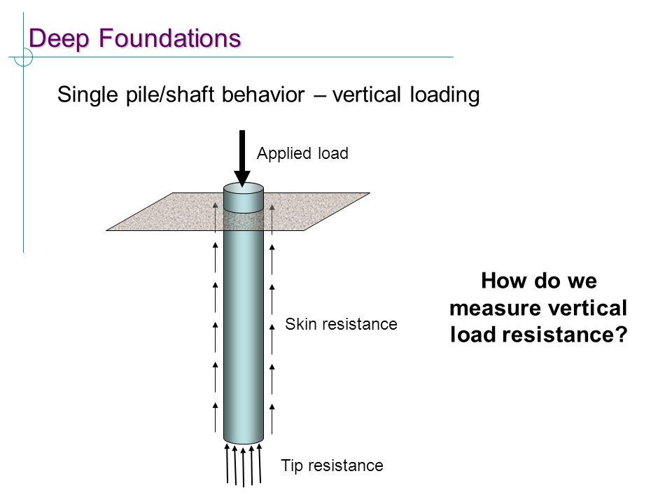 Deep Foundations Single pile/shaft behavior – vertical loading Skin resistance Tip resistance Applied load How do we measure vertical load resistance?