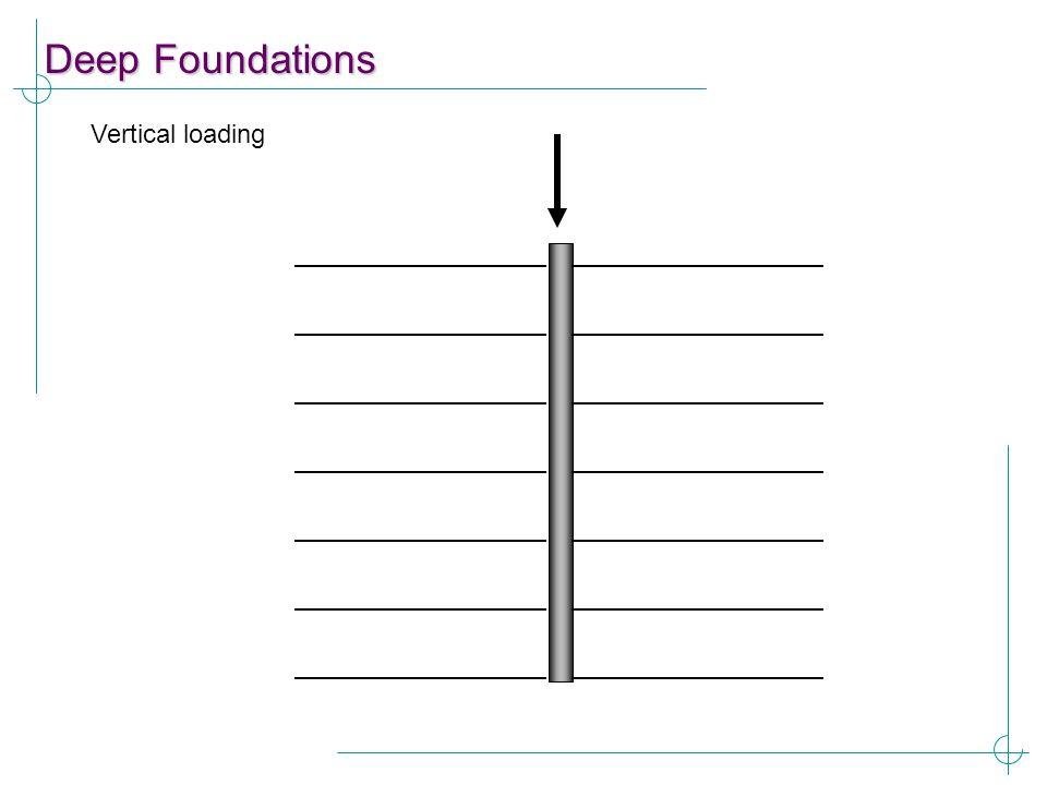 Deep Foundations Vertical loading