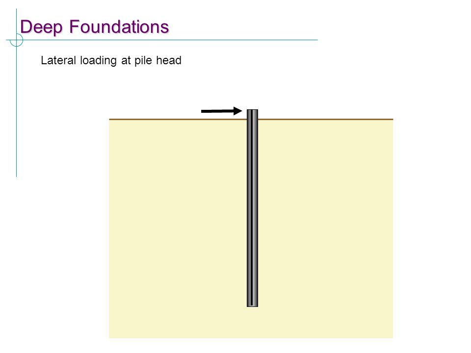 Deep Foundations Lateral loading at pile head