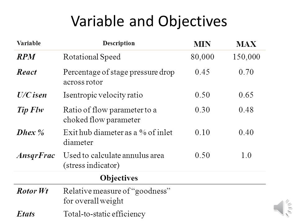 Summary Response surfaces based on output constraints successfully used to identify feasible design space Design space reduction eliminated poorly performing areas while improving RSA and Pareto front accuracy Using the Pareto front information, a best trade-off region was identified At the same weight, the RSA optimization resulted in a 5% improvement in efficiency over the baseline case