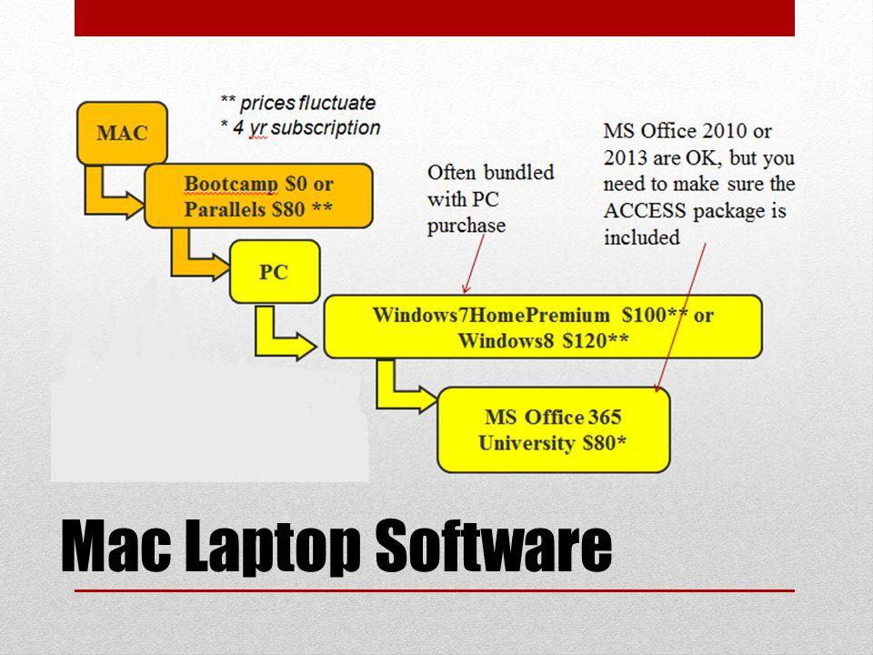 Mac Laptop Software