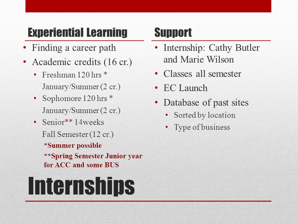 Internships Experiential Learning Finding a career path Academic credits (16 cr.) Freshman 120 hrs * January/Summer (2 cr.) Sophomore 120 hrs * January/Summer (2 cr.) Senior** 14weeks Fall Semester (12 cr.) *Summer possible **Spring Semester Junior year for ACC and some BUS Support Internship: Cathy Butler and Marie Wilson Classes all semester EC Launch Database of past sites Sorted by location Type of business