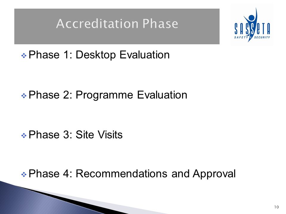  Phase 1: Desktop Evaluation  Phase 2: Programme Evaluation  Phase 3: Site Visits  Phase 4: Recommendations and Approval 10