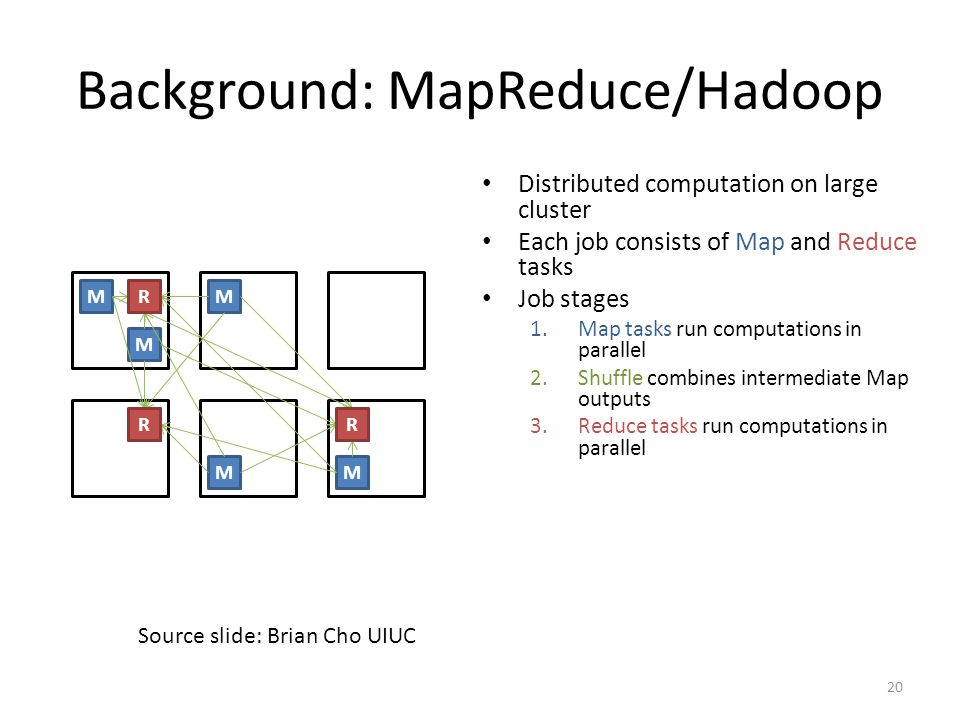 Background: MapReduce/Hadoop Distributed computation on large cluster Each job consists of Map and Reduce tasks Job stages 1.Map tasks run computation