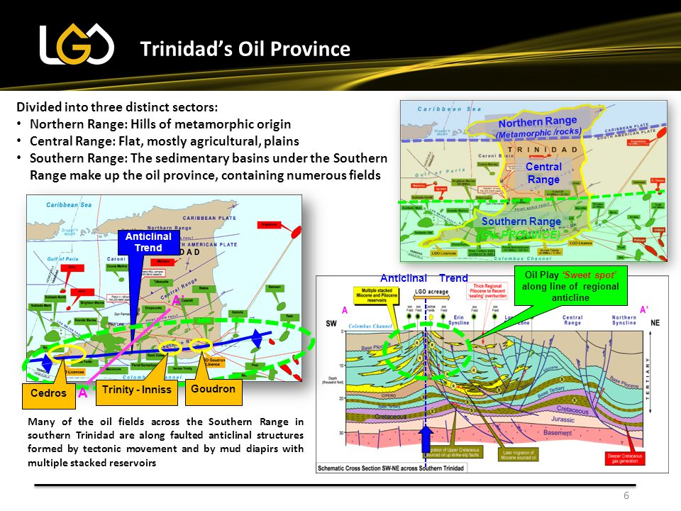 6 Trinidad's Oil Province Divided into three distinct sectors: Northern Range: Hills of metamorphic origin Central Range: Flat, mostly agricultural, plains Southern Range: The sedimentary basins under the Southern Range make up the oil province, containing numerous fields Northern Range (Metamorphic /rocks) Central Range Southern Range Anticlinal Trend Anticlinal Trend Oil Play 'Sweet spot' along line of regional anticline A A' Many of the oil fields across the Southern Range in southern Trinidad are along faulted anticlinal structures formed by tectonic movement and by mud diapirs with multiple stacked reservoirs Goudron Cedros Trinity - Inniss (OIL PROVINCE)