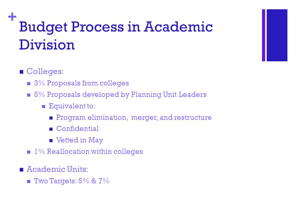 + Budget Process in Academic Division Colleges: 3% Proposals from colleges 5% Proposals developed by Planning Unit Leaders Equivalent to: Program elimination, merger, and restructure Confidential Vetted in May 1% Reallocation within colleges Academic Units: Two Targets: 5% & 7%