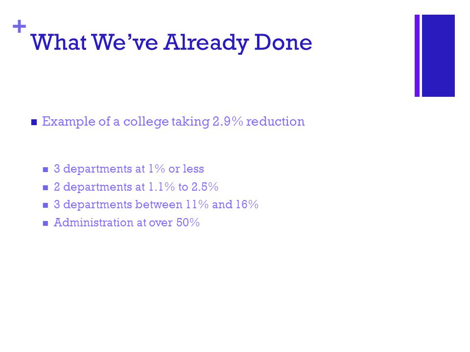 + What We've Already Done Example of a college taking 2.9% reduction 3 departments at 1% or less 2 departments at 1.1% to 2.5% 3 departments between 11% and 16% Administration at over 50%