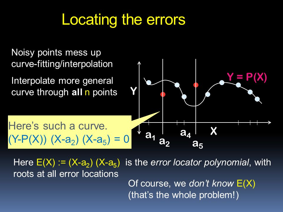 Locating the errors Y X Noisy points mess up curve-fitting/interpolation Interpolate more general curve through all n points Here's such a curve.