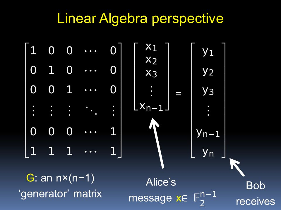 Linear Algebra perspective G: an n×(n−1) 'generator' matrix Alice's message x ∈ = Bob receives