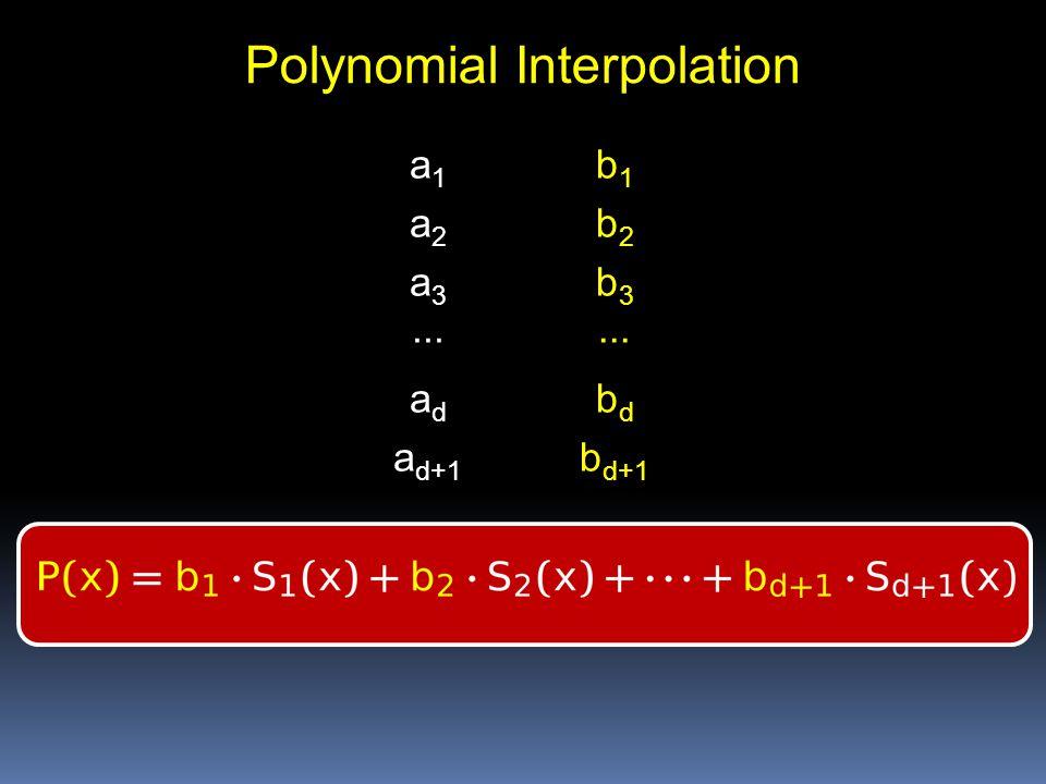 Polynomial Interpolation a 1 a 2 a 3 ··· a d a d+1 b 1 b 2 b 3 ··· b d b d+1