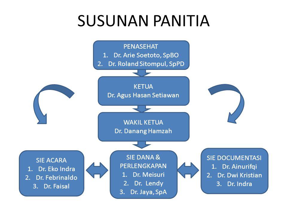SUSUNAN PANITIA PENASEHAT 1.Dr. Arie Soetoto, SpBO 2.Dr.