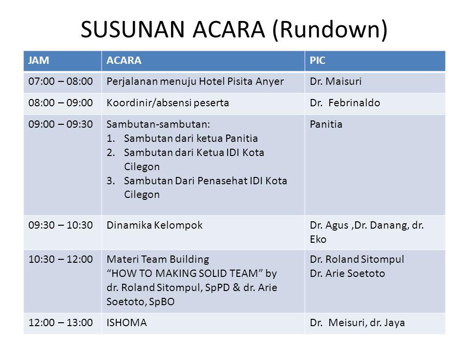 SUSUNAN ACARA (Rundown) JAMACARAPIC 07:00 – 08:00Perjalanan menuju Hotel Pisita AnyerDr.