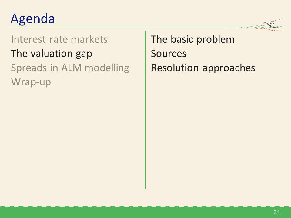 Agenda Interest rate markets The valuation gap Spreads in ALM modelling Wrap-up The basic problem Sources Resolution approaches 21