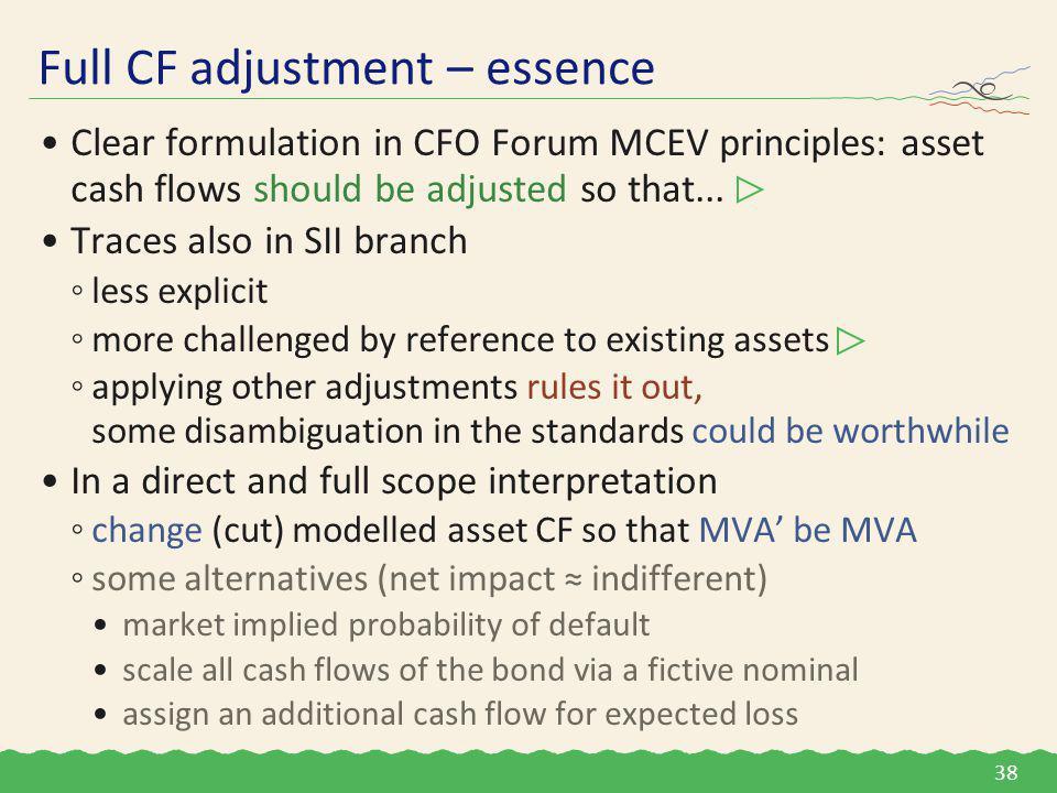Clear formulation in CFO Forum MCEV principles: asset cash flows should be adjusted so that...