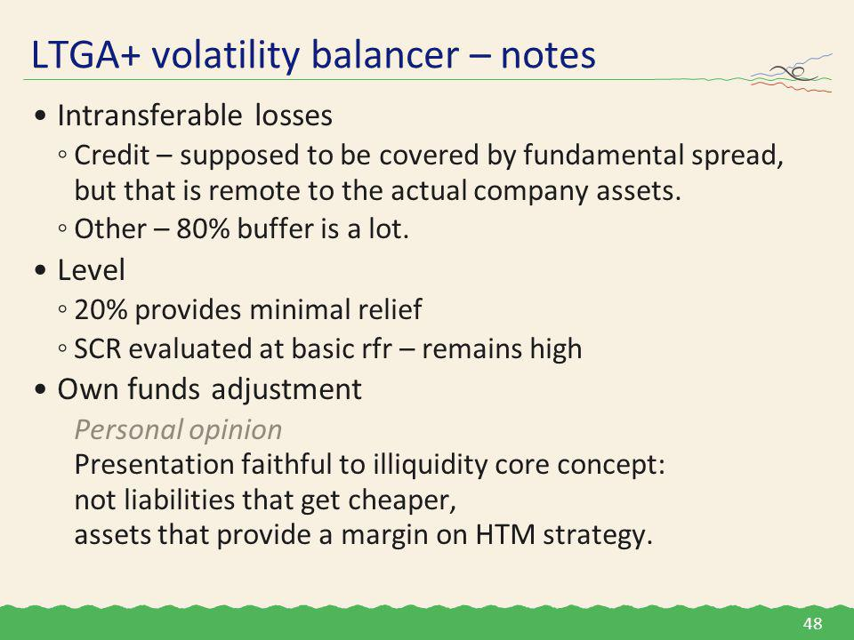 Intransferable losses ◦Credit – supposed to be covered by fundamental spread, but that is remote to the actual company assets.