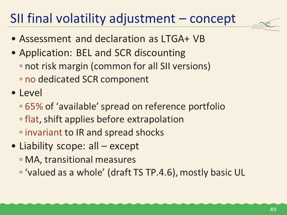 Assessment and declaration as LTGA+ VB Application: BEL and SCR discounting ◦not risk margin (common for all SII versions) ◦no dedicated SCR component Level ◦65% of 'available' spread on reference portfolio ◦flat, shift applies before extrapolation ◦invariant to IR and spread shocks Liability scope: all – except ◦MA, transitional measures ◦'valued as a whole' (draft TS TP.4.6), mostly basic UL SII final volatility adjustment – concept 49