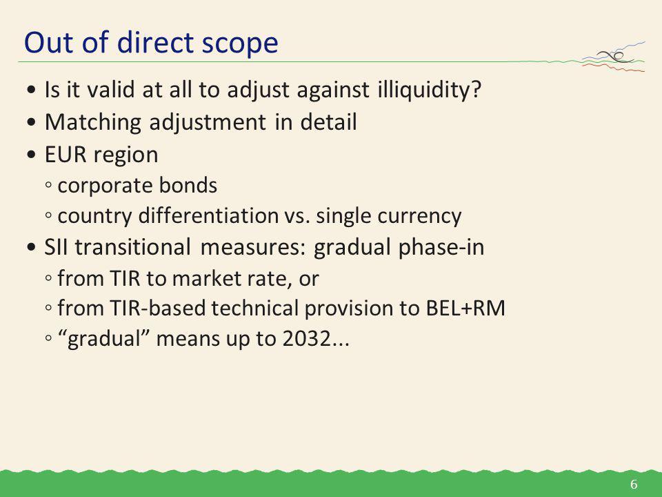 Is it valid at all to adjust against illiquidity.