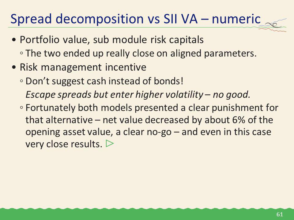 Portfolio value, sub module risk capitals ◦The two ended up really close on aligned parameters.