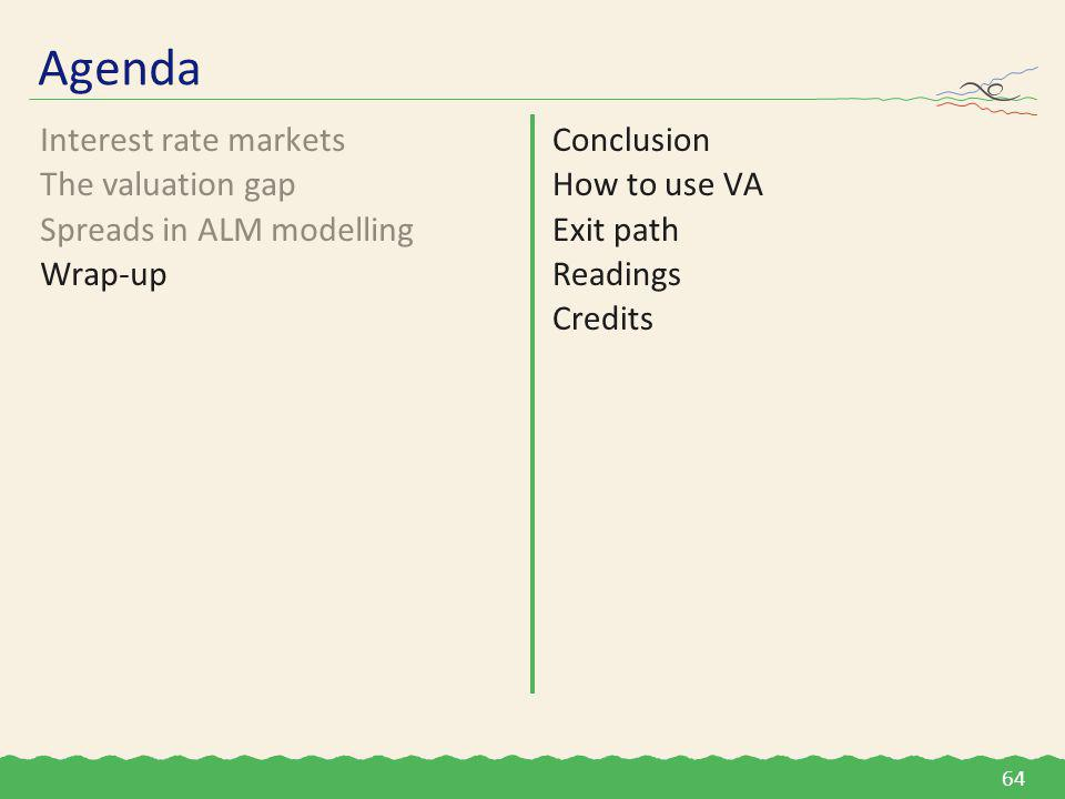 64 Agenda Interest rate markets The valuation gap Spreads in ALM modelling Wrap-up Conclusion How to use VA Exit path Readings Credits