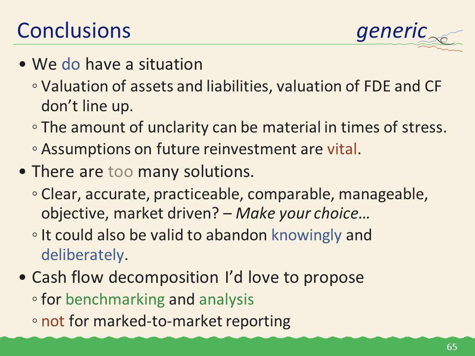 We do have a situation ◦Valuation of assets and liabilities, valuation of FDE and CF don't line up.
