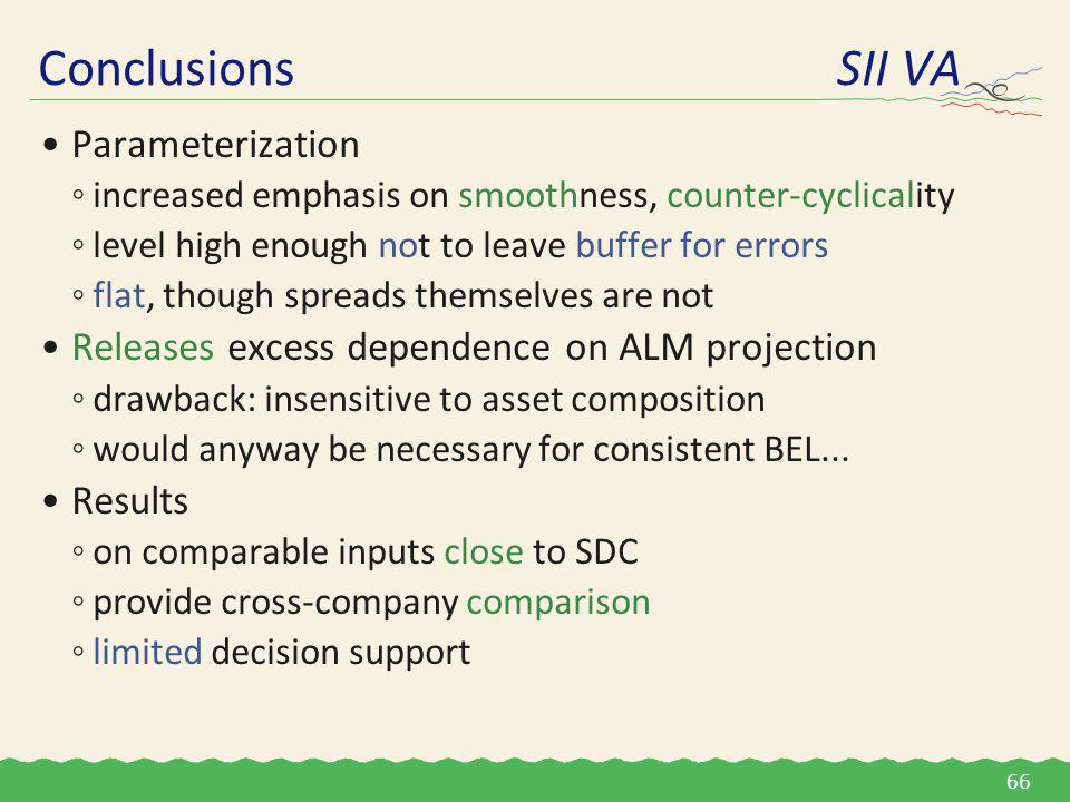 Parameterization ◦increased emphasis on smoothness, counter-cyclicality ◦level high enough not to leave buffer for errors ◦flat, though spreads themselves are not Releases excess dependence on ALM projection ◦drawback: insensitive to asset composition ◦would anyway be necessary for consistent BEL...