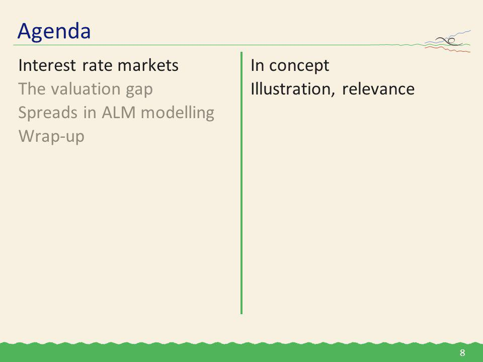 8 Agenda Interest rate markets The valuation gap Spreads in ALM modelling Wrap-up In concept Illustration, relevance