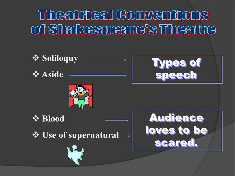 Audience loves to be scared.  Soliloquy  Aside Types of speech  Blood  Use of supernatural