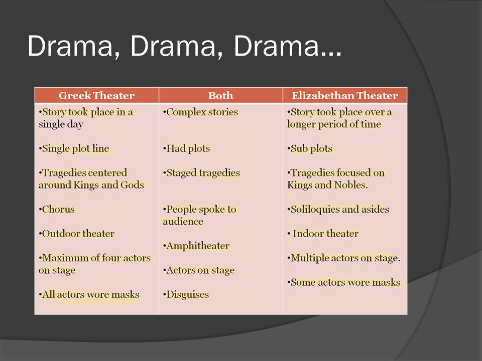 Drama, Drama, Drama…