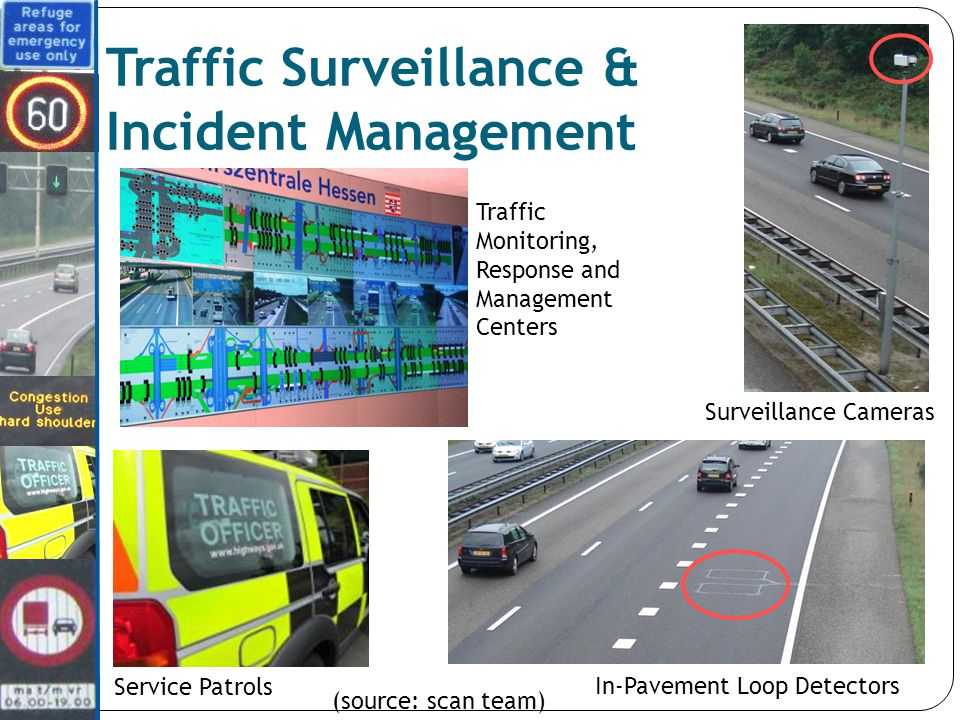 Traffic Surveillance & Incident Management Service Patrols In-Pavement Loop Detectors Surveillance Cameras Traffic Monitoring, Response and Management Centers (source: scan team)