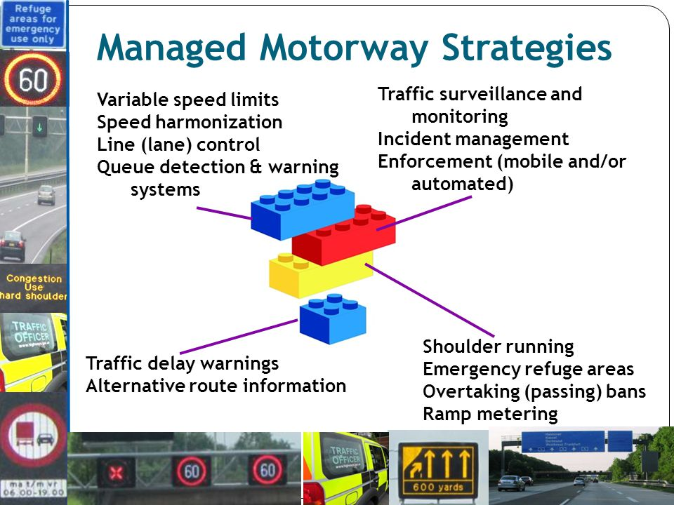 Managed Motorway Strategies Shoulder running Emergency refuge areas Overtaking (passing) bans Ramp metering Traffic delay warnings Alternative route information Traffic surveillance and monitoring Incident management Enforcement (mobile and/or automated) Variable speed limits Speed harmonization Line (lane) control Queue detection & warning systems