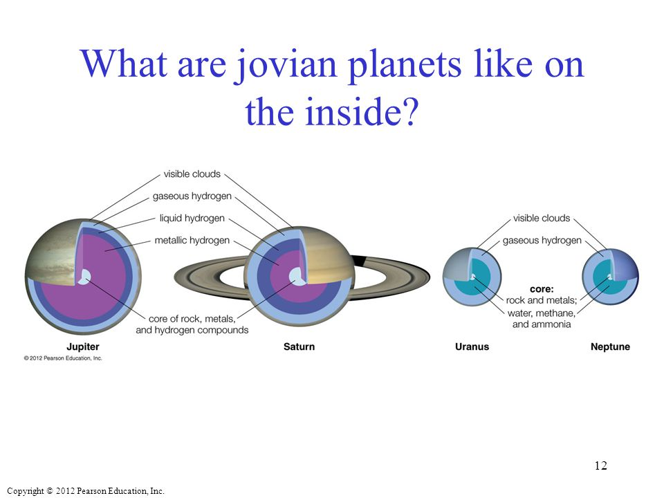 Copyright © 2012 Pearson Education, Inc. What are jovian planets like on the inside? 12