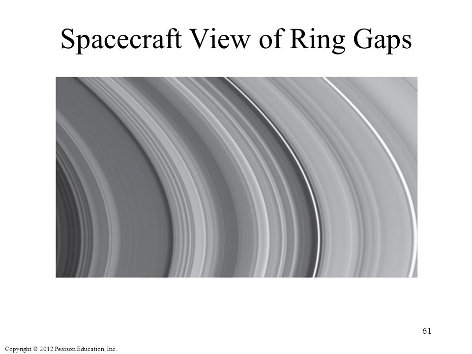Copyright © 2012 Pearson Education, Inc. Spacecraft View of Ring Gaps 61