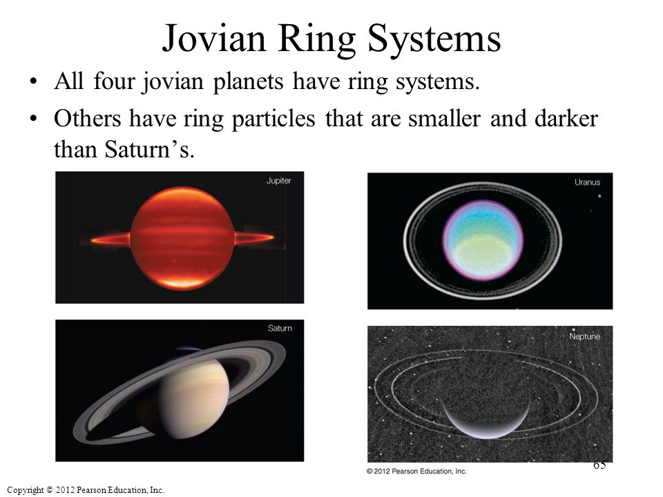 Copyright © 2012 Pearson Education, Inc. Jovian Ring Systems All four jovian planets have ring systems. Others have ring particles that are smaller an