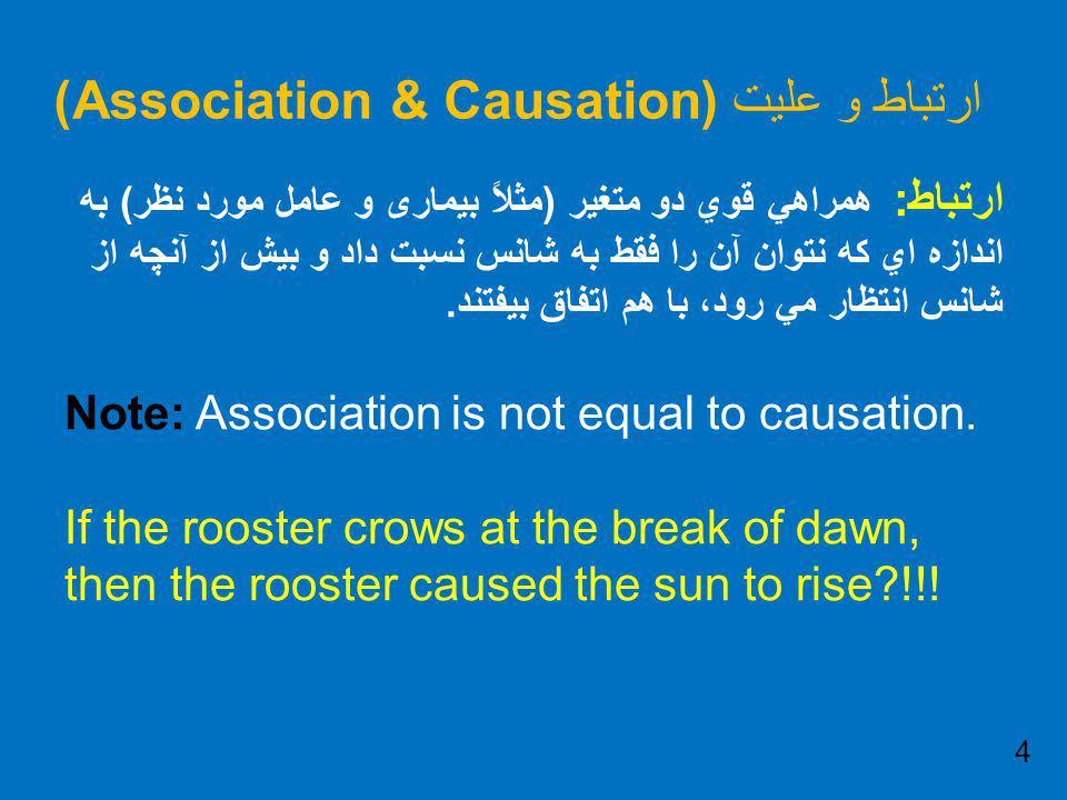 علت لازم و کافی Necessary and sufficient cause  Necessary cause: A causal factor whose presence is required for the occurrence of the effect .
