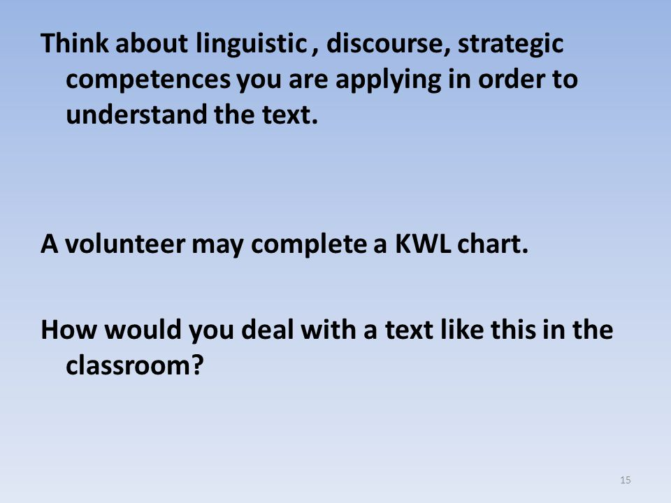 Think about linguistic, discourse, strategic competences you are applying in order to understand the text. A volunteer may complete a KWL chart. How w