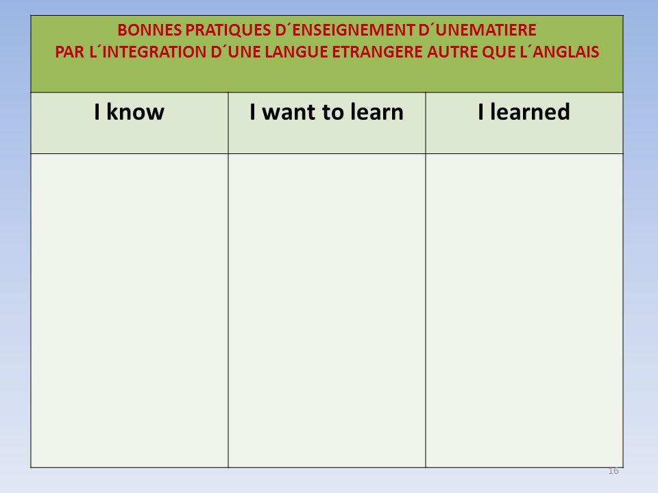 BONNES PRATIQUES D´ENSEIGNEMENT D´UNEMATIERE PAR L´INTEGRATION D´UNE LANGUE ETRANGERE AUTRE QUE L´ANGLAIS I knowI want to learnI learned 16