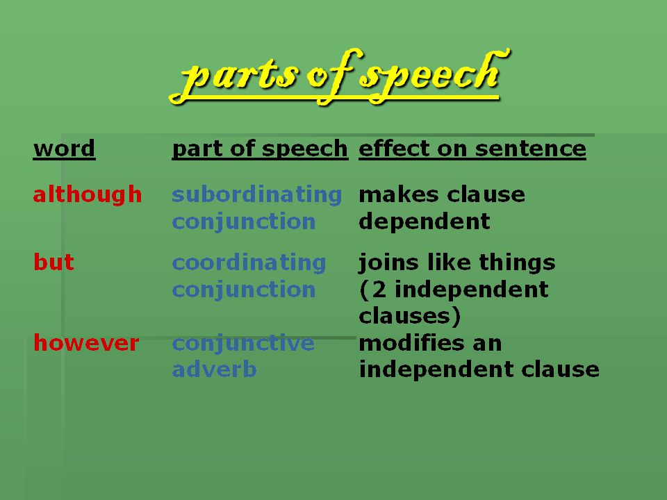 although, but, however Structural difference However, these words differ structurally: they are different parts of speech and affect sentence patterns