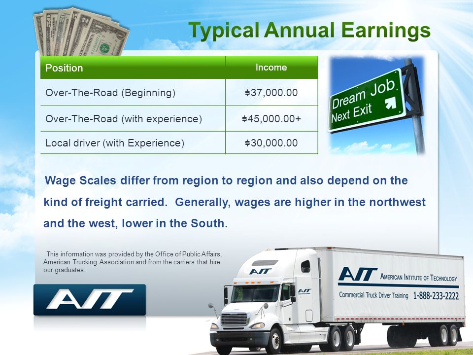 Position Income Over-The-Road (Beginning)$37,000.00 Over-The-Road (with experience)$45,000.00+ Local driver (with Experience)$30,000.00 Wage Scales differ from region to region and also depend on the kind of freight carried.