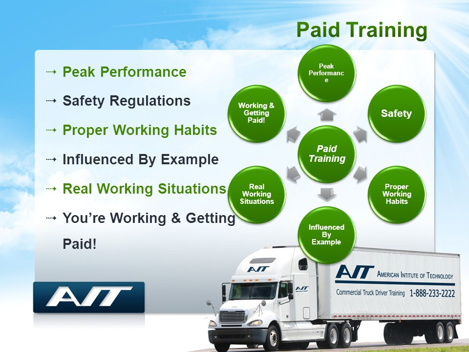 Paid Training Peak Performanc e Safety Proper Working Habits Influenced By Example Real Working Situations Working & Getting Paid.