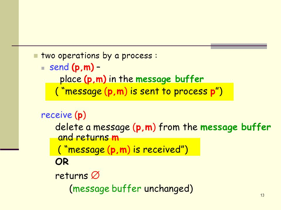 13 two operations by a process : send (p,m) – place (p,m) in the message buffer ( message (p,m) is sent to process p ) receive (p) delete a message (p,m) from the message buffer and returns m ( message (p,m) is received ) OR returns  (message buffer unchanged)