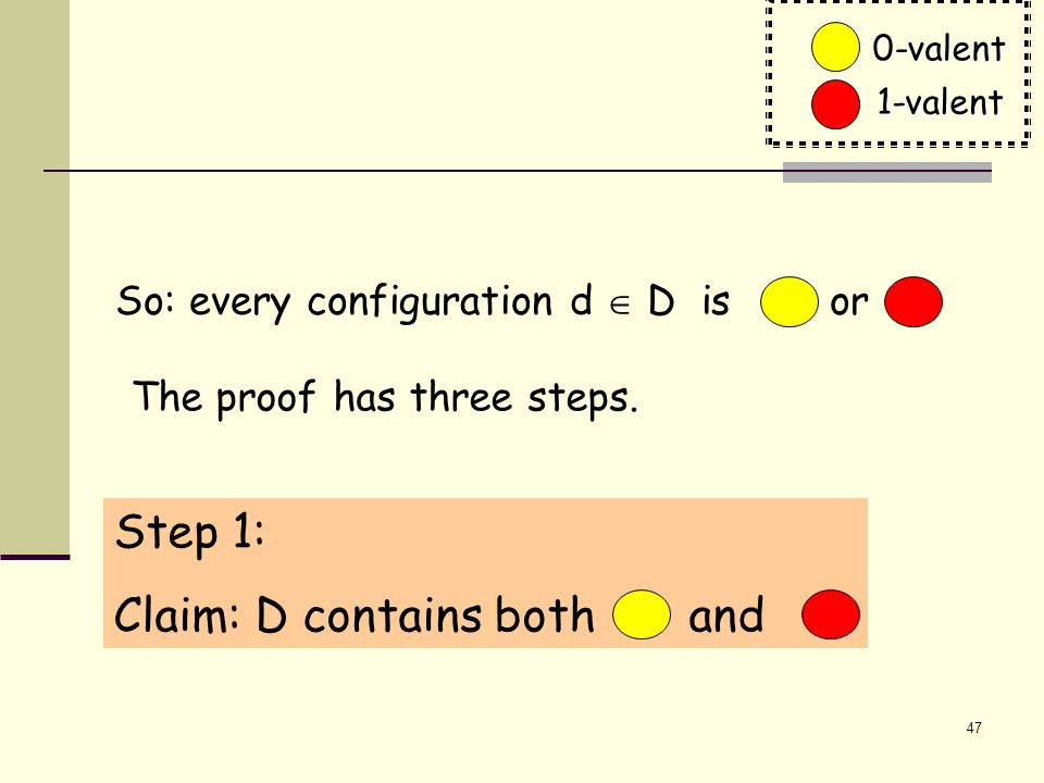 47 Step 1: Claim: D contains both and 0-valent 1-valent So: every configuration d  D is or The proof has three steps.