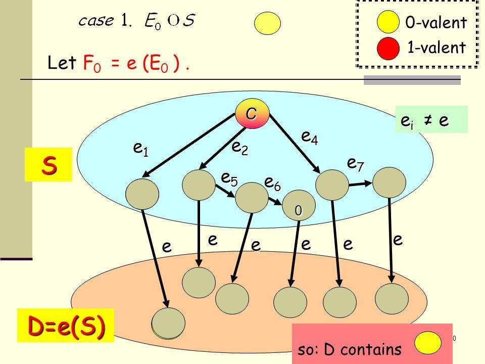 50 L et F 0 = e (E 0 ).