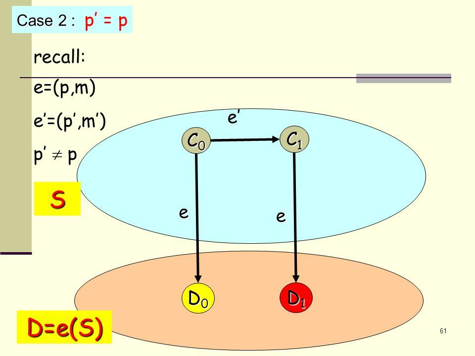 61 S e D=e(S) D0D0D0D0 D1D1D1D1 e' C1C1C1C1 C0C0C0C0 e e=(p,m) e'=(p',m') p'  p Case 2 : Case 2 : p' = p recall: