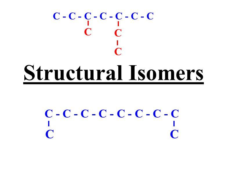 Structural Isomers C - C - C - C - C - C - C - C CC C - C - C - C - C - C - C C C C