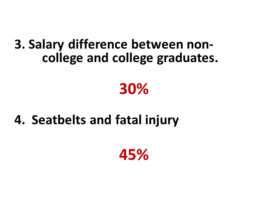 3. Salary difference between non- college and college graduates.