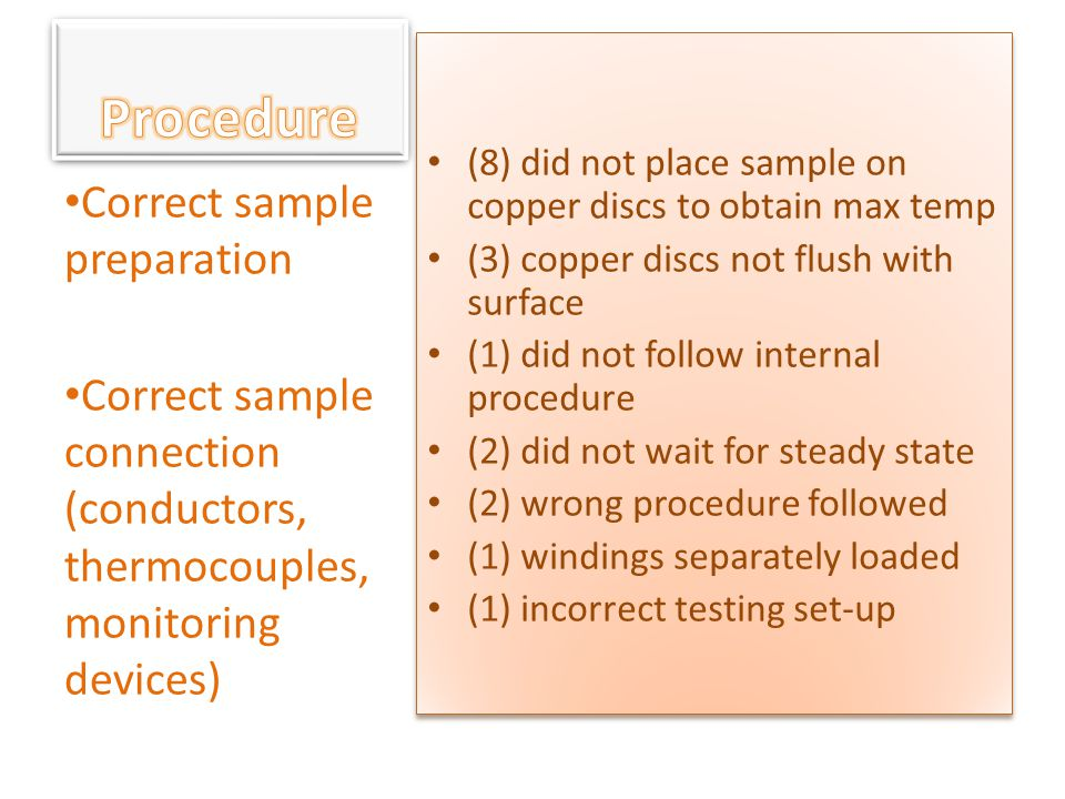 Procedure (8) did not place sample on copper discs to obtain max temp (3) copper discs not flush with surface (1) did not follow internal procedure (2