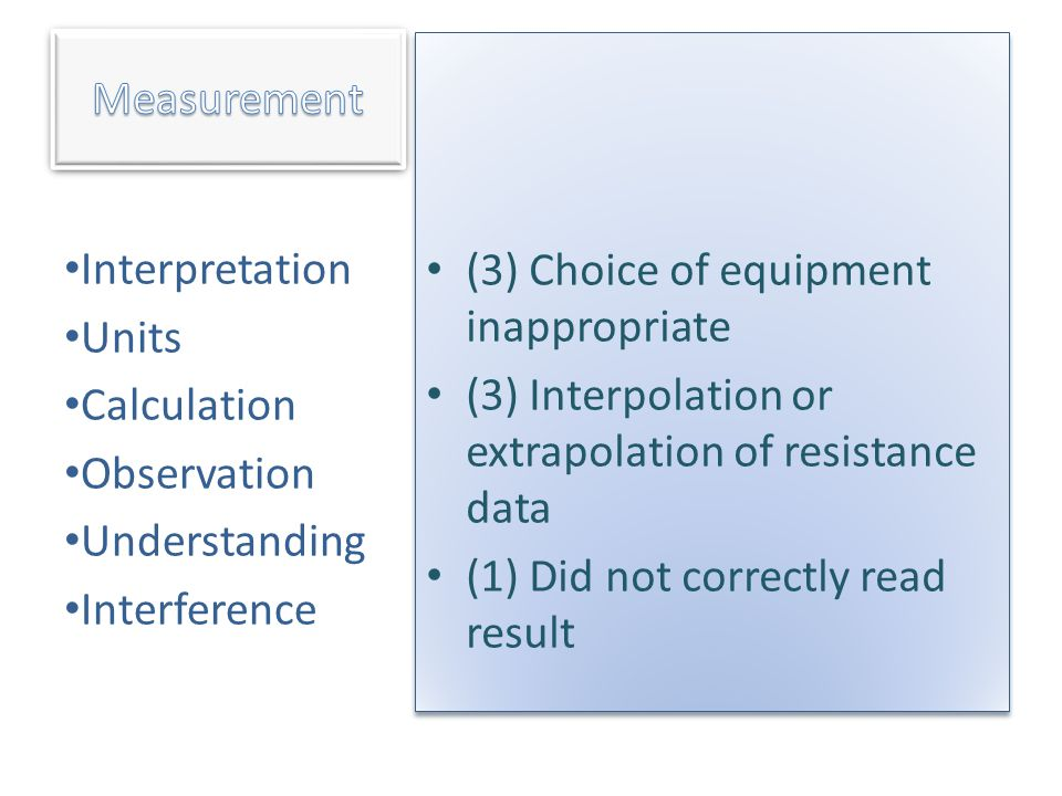 (3) Choice of equipment inappropriate (3) Interpolation or extrapolation of resistance data (1) Did not correctly read result (3) Choice of equipment